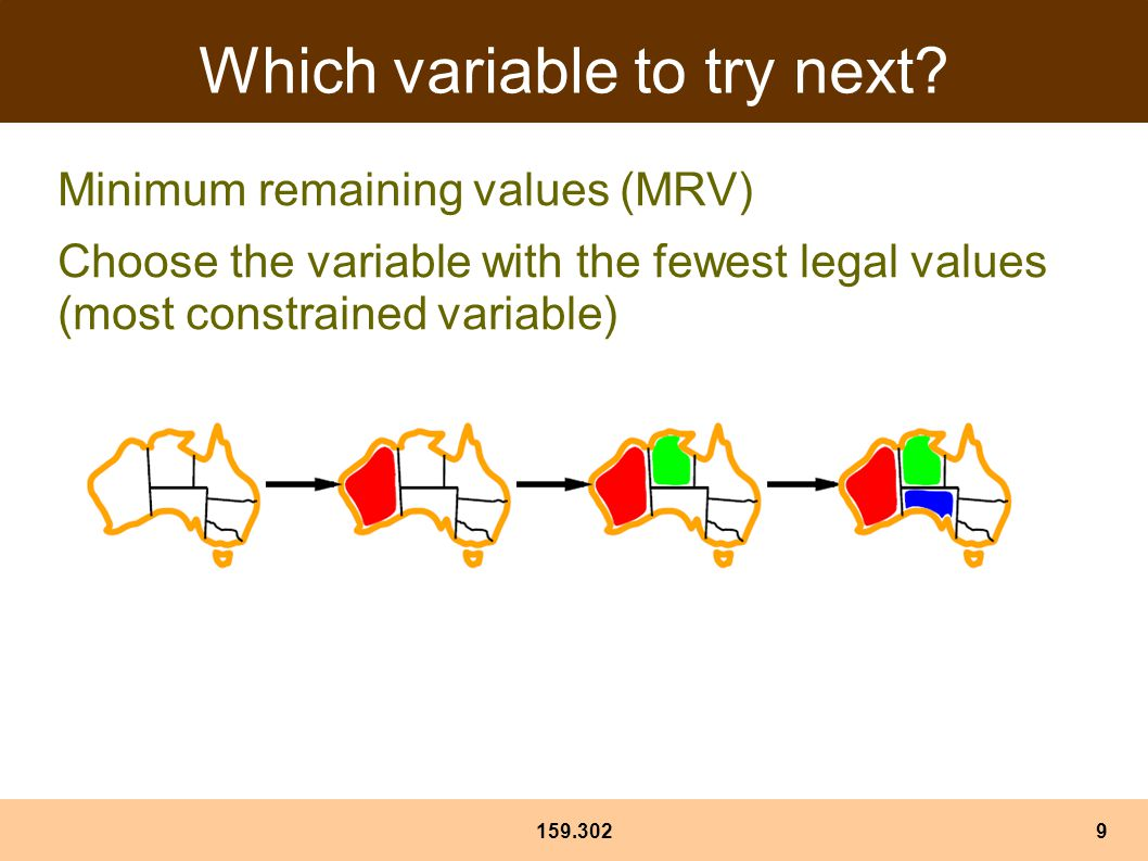 159.30210 What if variables have the same MRV.
