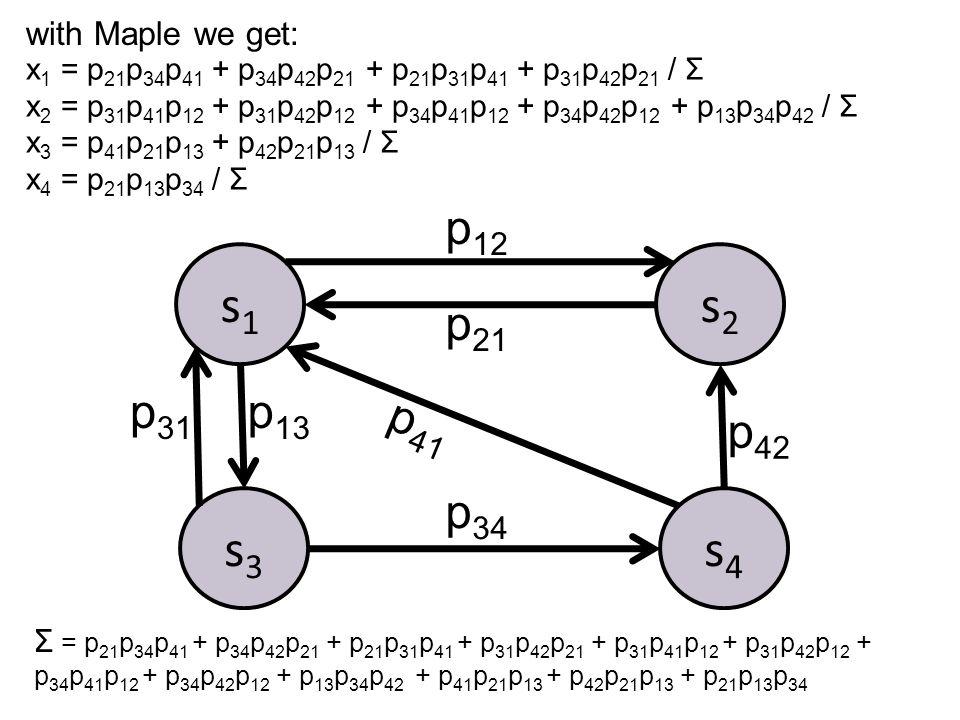 s1s1 p 12 p 21 s2s2 s3s3 p 31 s4s4 p 41 p 34 p 42 p 13 x 1 = p 21 p 34 p 41 + p 34 p 42 p 21 + p 21 p 31 p 41 + p 31 p 42 p 21 / Σ x 2 = p 31 p 41 p 12 + p 31 p 42 p 12 + p 34 p 41 p 12 + p 34 p 42 p 12 + p 13 p 34 p 42 / Σ x 3 = p 41 p 21 p 13 + p 42 p 21 p 13 / Σ x 4 = p 21 p 13 p 34 / Σ Σ = p 21 p 34 p 41 + p 34 p 42 p 21 + p 21 p 31 p 41 + p 31 p 42 p 21 + p 31 p 41 p 12 + p 31 p 42 p 12 + p 34 p 41 p 12 + p 34 p 42 p 12 + p 13 p 34 p 42 + p 41 p 21 p 13 + p 42 p 21 p 13 + p 21 p 13 p 34 with Maple we get: