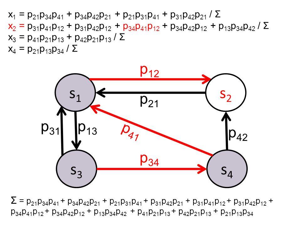 s1s1 p 12 p 21 s2s2 s3s3 p 31 s4s4 p 41 p 34 p 42 p 13 x 1 = p 21 p 34 p 41 + p 34 p 42 p 21 + p 21 p 31 p 41 + p 31 p 42 p 21 / Σ x 2 = p 31 p 41 p 12 + p 31 p 42 p 12 + p 34 p 41 p 12 + p 34 p 42 p 12 + p 13 p 34 p 42 / Σ x 3 = p 41 p 21 p 13 + p 42 p 21 p 13 / Σ x 4 = p 21 p 13 p 34 / Σ Σ = p 21 p 34 p 41 + p 34 p 42 p 21 + p 21 p 31 p 41 + p 31 p 42 p 21 + p 31 p 41 p 12 + p 31 p 42 p 12 + p 34 p 41 p 12 + p 34 p 42 p 12 + p 13 p 34 p 42 + p 41 p 21 p 13 + p 42 p 21 p 13 + p 21 p 13 p 34