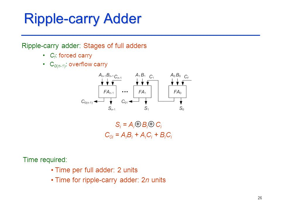 26 Ripple-carry Adder Ripple-carry adder: Stages of full adders C f : forced carry C 0(n-1) : overflow carry S i = A i B i C i C 0i = A i B i + A i C