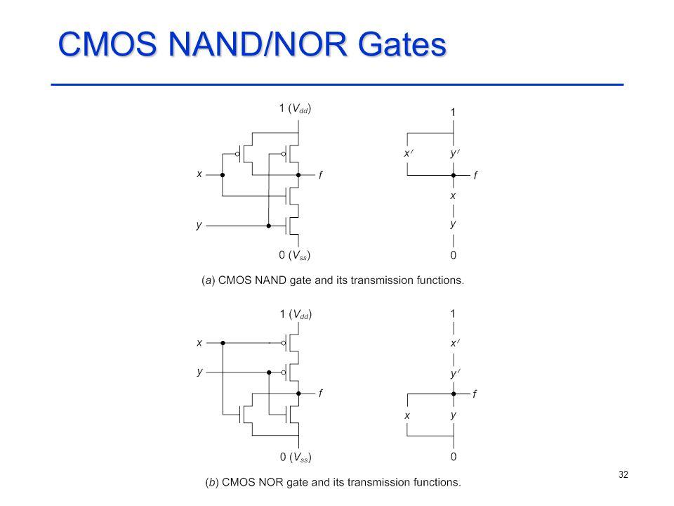 32 CMOS NAND/NOR Gates