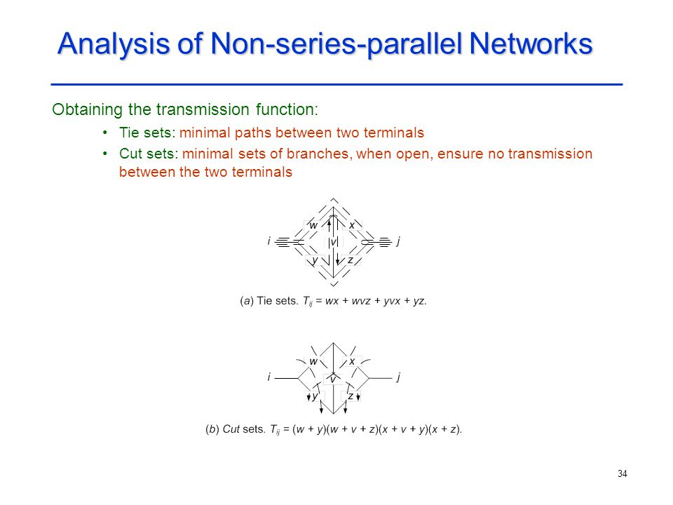 34 Analysis of Non-series-parallel Networks Obtaining the transmission function: Tie sets: minimal paths between two terminals Cut sets: minimal sets