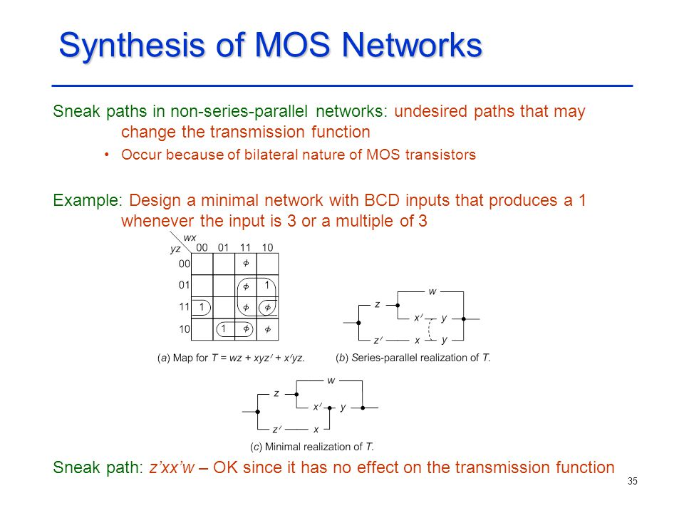 35 Synthesis of MOS Networks Sneak paths in non-series-parallel networks: undesired paths that may change the transmission function Occur because of b