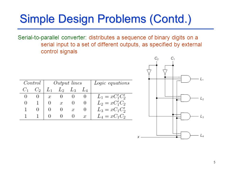 5 Simple Design Problems (Contd.) Serial-to-parallel converter: distributes a sequence of binary digits on a serial input to a set of different output