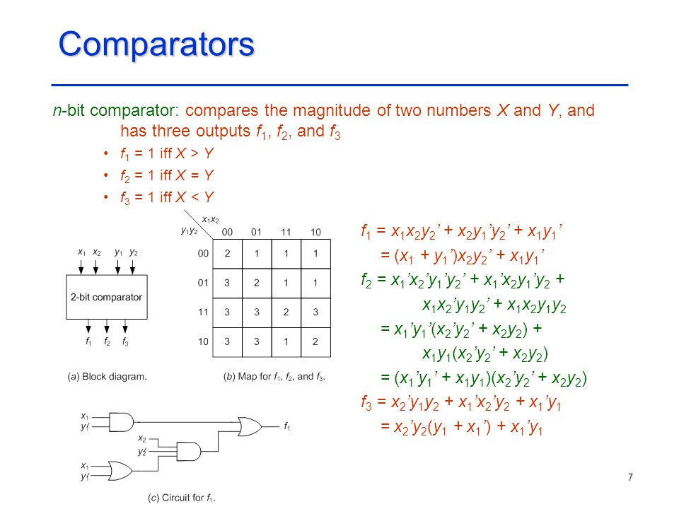 7Comparators n-bit comparator: compares the magnitude of two numbers X and Y, and has three outputs f 1, f 2, and f 3 f 1 = 1 iff X > Y f 2 = 1 iff X