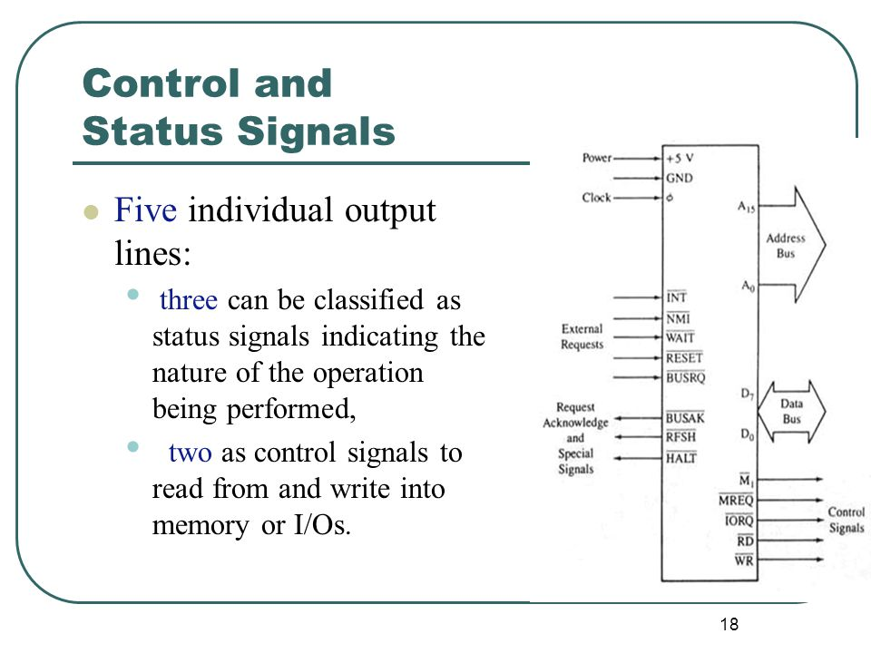 Control and Status Signals Five individual output lines: three can be classified as status signals indicating the nature of the operation being perfor