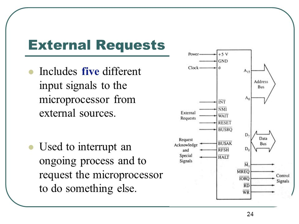 External Requests Includes five different input signals to the microprocessor from external sources. Used to interrupt an ongoing process and to reque