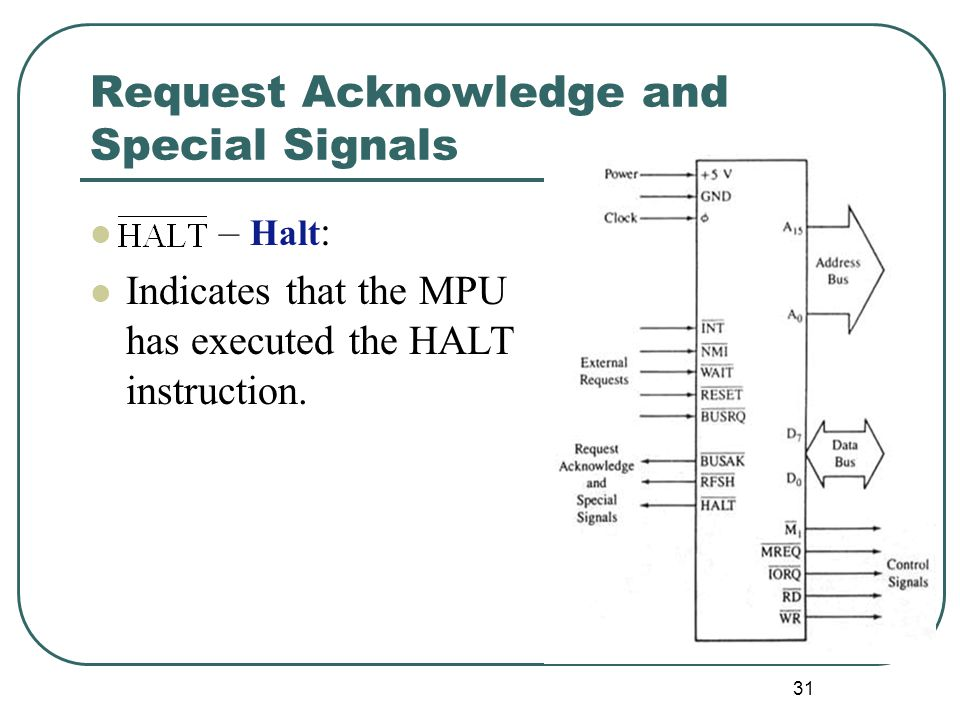 Request Acknowledge and Special Signals – Halt : Indicates that the MPU has executed the HALT instruction. 31