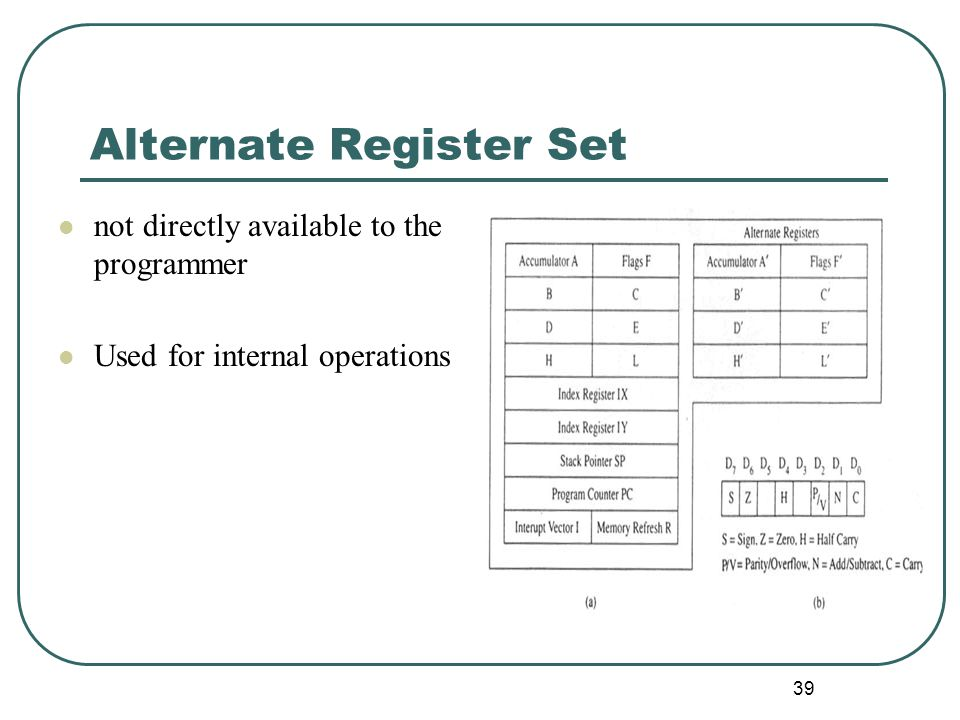 Alternate Register Set not directly available to the programmer Used for internal operations 39