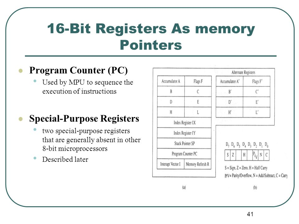 16-Bit Registers As memory Pointers Program Counter (PC) Used by MPU to sequence the execution of instructions Special-Purpose Registers two special-p