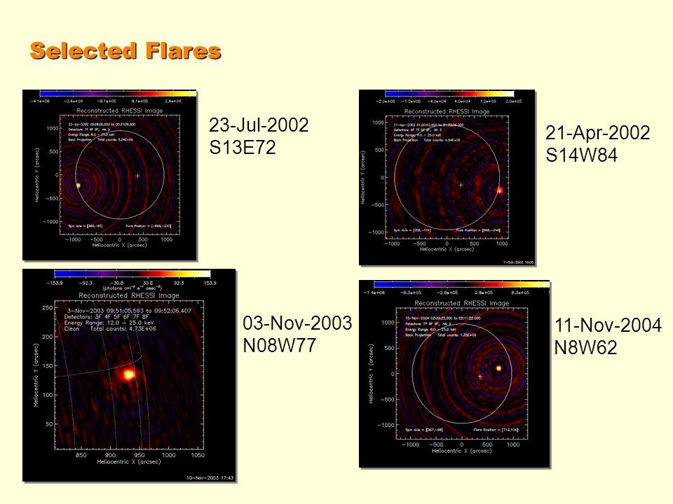 Selected Flares 11-Nov-2004 N8W62 23-Jul-2002 S13E72 03-Nov-2003 N08W77 21-Apr-2002 S14W84