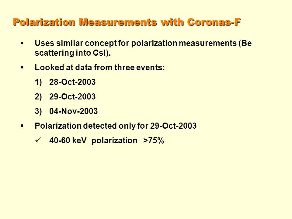 Polarization Measurements with Coronas-F  Uses similar concept for polarization measurements (Be scattering into CsI).