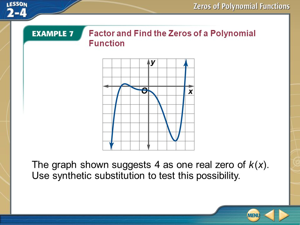 Example 7 Factor and Find the Zeros of a Polynomial Function The graph shown suggests 4 as one real zero of k (x). Use synthetic substitution to test