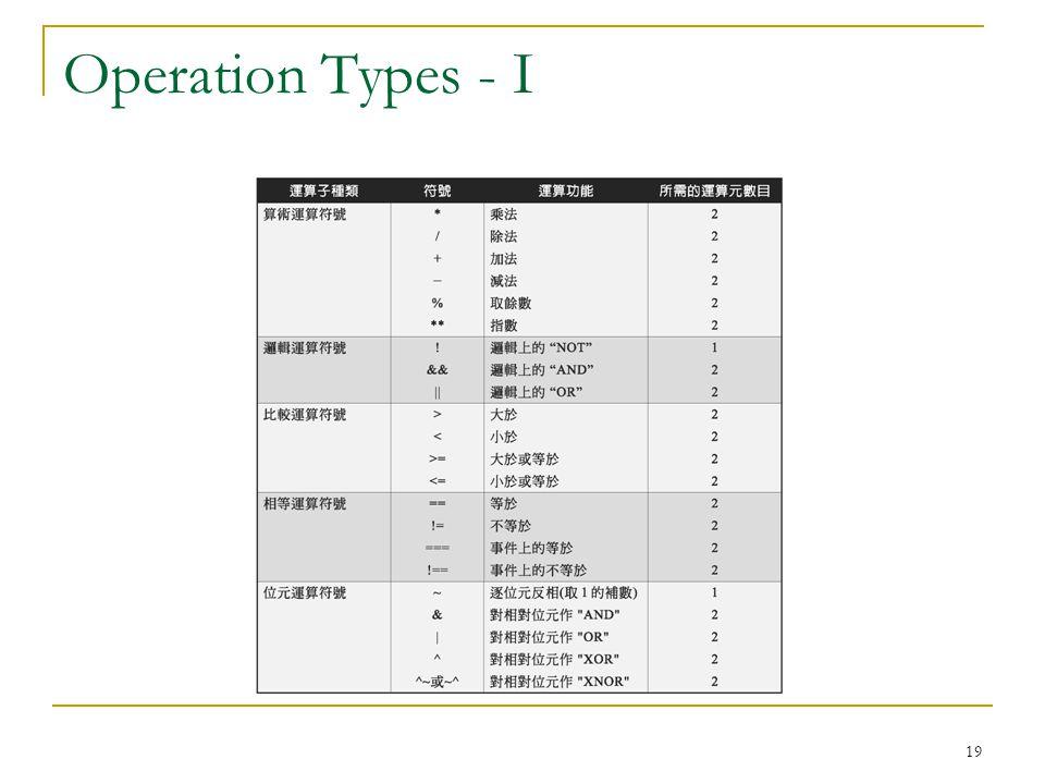 19 Operation Types - I