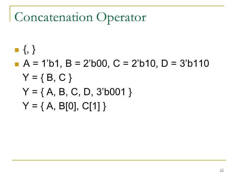 31 Concatenation Operator {, } A = 1'b1, B = 2'b00, C = 2'b10, D = 3'b110 Y = { B, C } Y = { A, B, C, D, 3'b001 } Y = { A, B[0], C[1] }