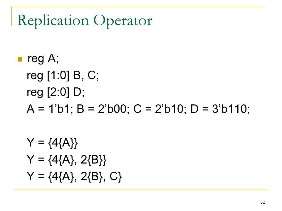 32 Replication Operator reg A; reg [1:0] B, C; reg [2:0] D; A = 1'b1; B = 2'b00; C = 2'b10; D = 3'b110; Y = {4{A}} Y = {4{A}, 2{B}} Y = {4{A}, 2{B}, C