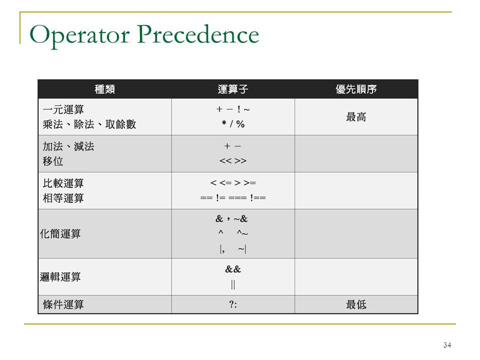 34 Operator Precedence