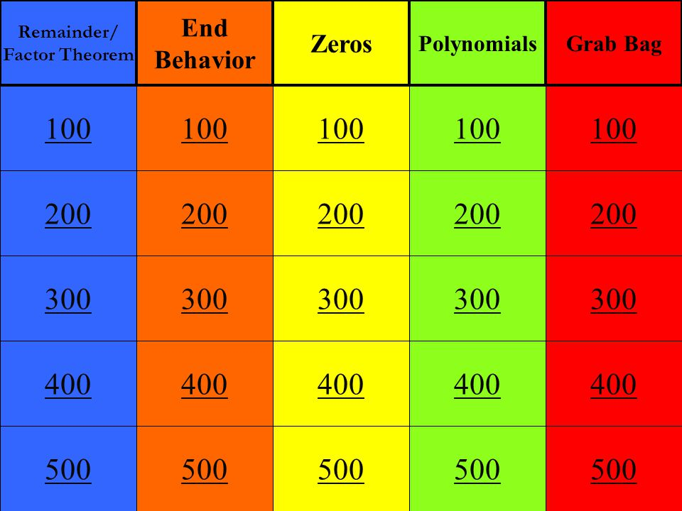 Zeros 100 Main Get Answer If a graph has 3 turning points, how many zeros will it have.