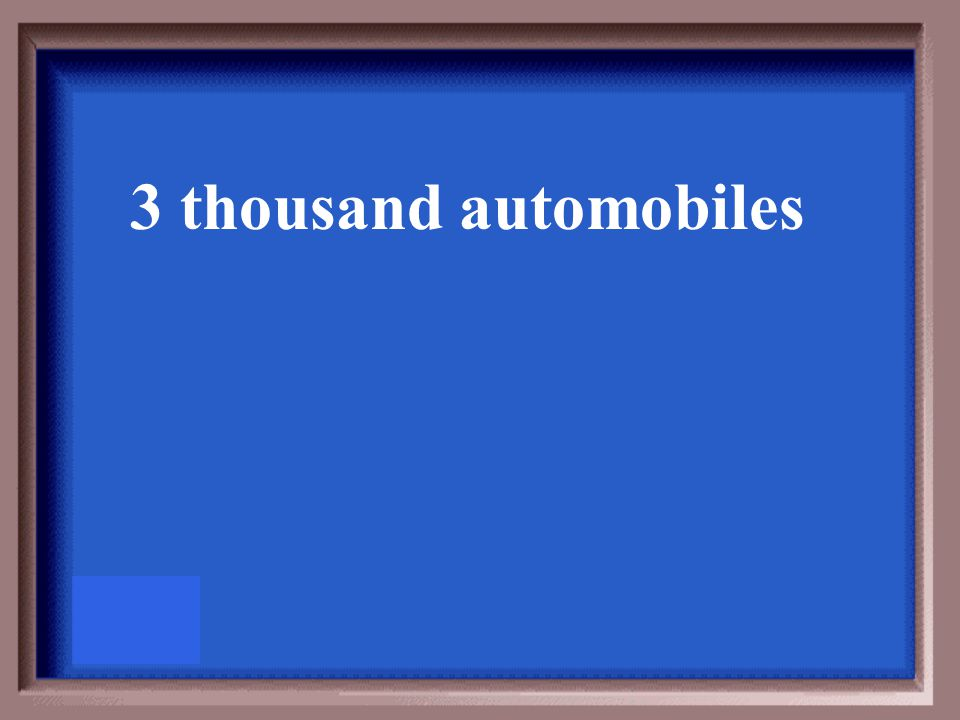The cost in millions of dollars for a company to manufacture x thousand automobiles is given by the function C(x) = 3x 2 – 18x + 63. Find the number o