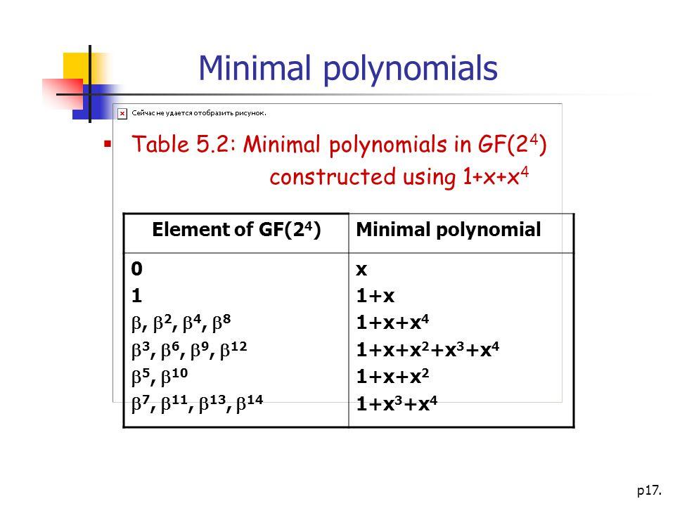 p17. Minimal polynomials  Table 5.2: Minimal polynomials in GF(2 4 ) constructed using 1+x+x 4 Element of GF(2 4 )Minimal polynomial 0 1 ,  2,  4,