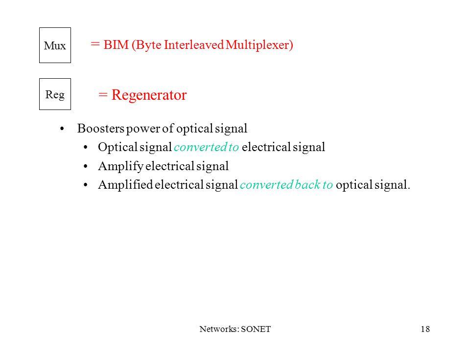Networks: SONET18 Mux = BIM (Byte Interleaved Multiplexer) Reg = Regenerator Boosters power of optical signal Optical signal converted to electrical s
