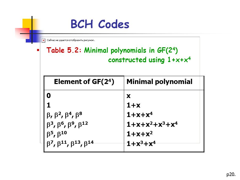 p20. BCH Codes  Table 5.2: Minimal polynomials in GF(2 4 ) constructed using 1+x+x 4 Element of GF(2 4 )Minimal polynomial 0 1 ,  2,  4,  8  3,