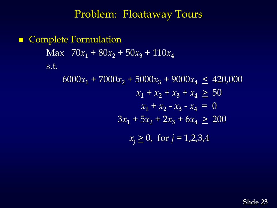 24 Slide Problem: Floataway Tours n Partial Spreadsheet Showing Problem Data