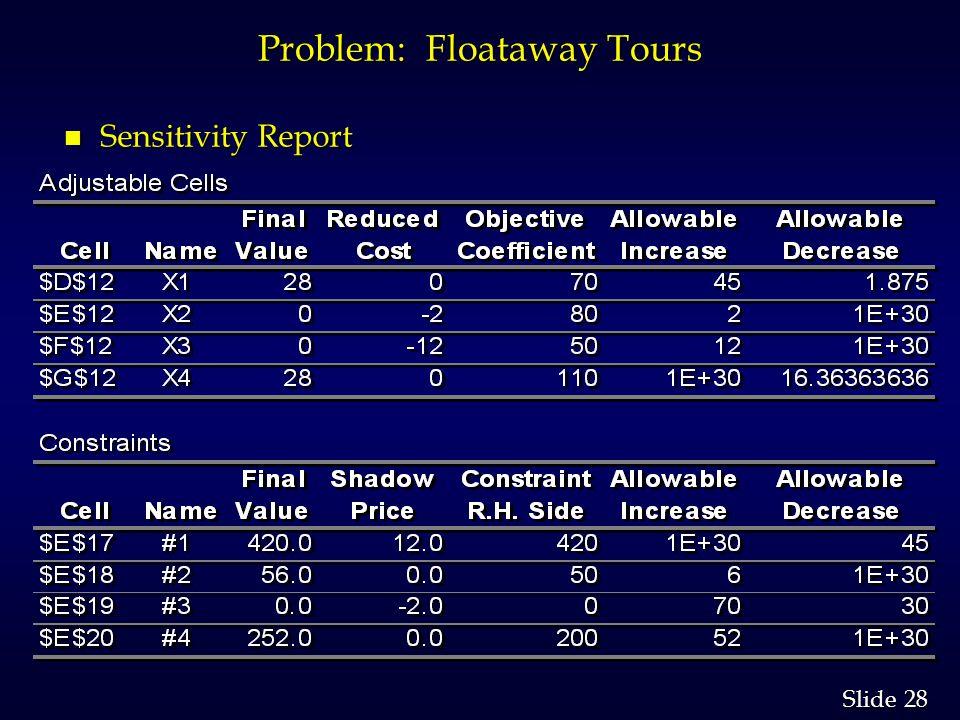 28 Slide Problem: Floataway Tours n Sensitivity Report