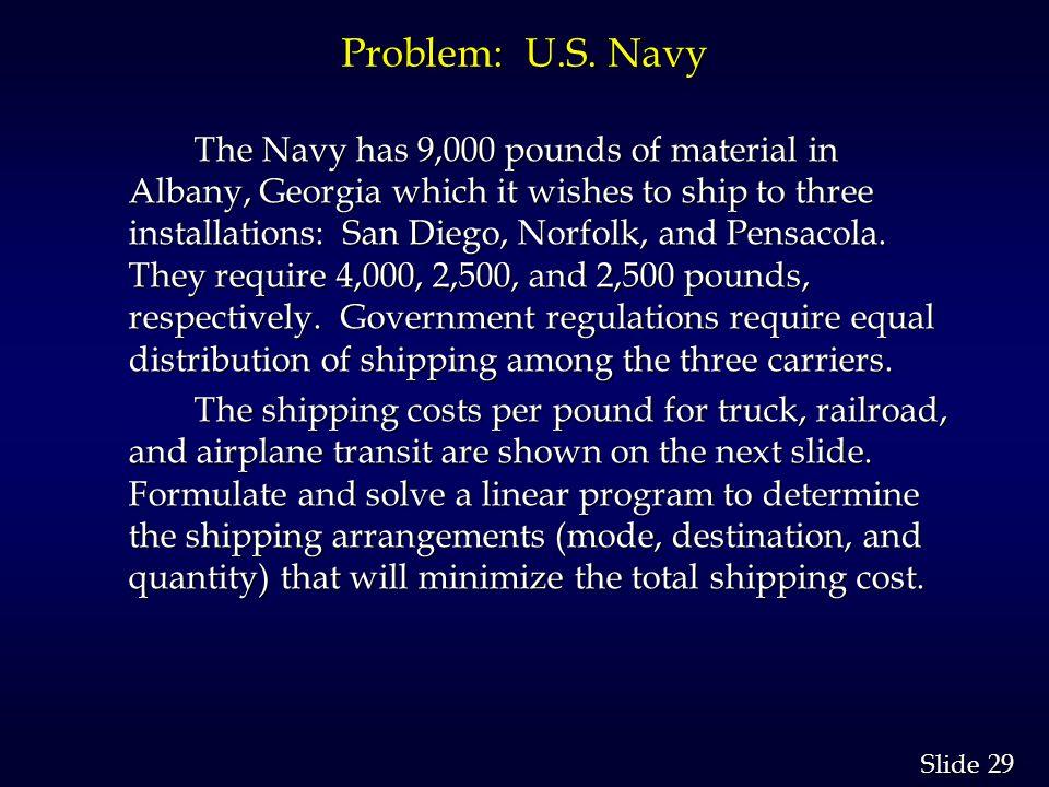 29 Slide Problem: U.S.