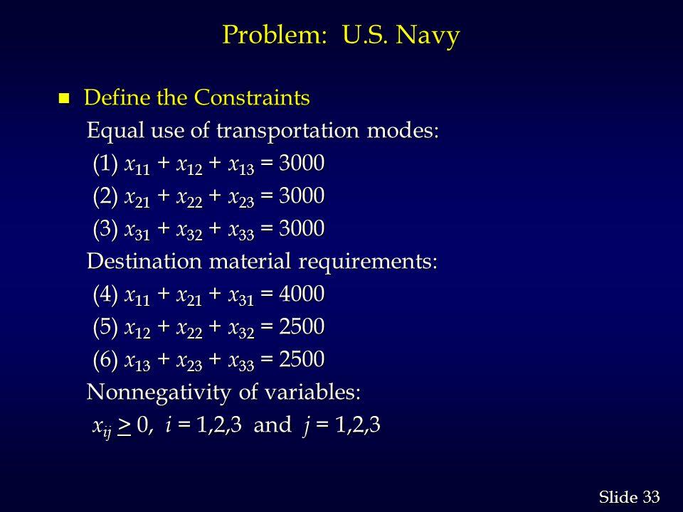 33 Slide Problem: U.S.