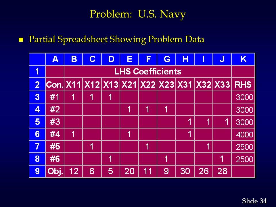 34 Slide Problem: U.S. Navy n Partial Spreadsheet Showing Problem Data