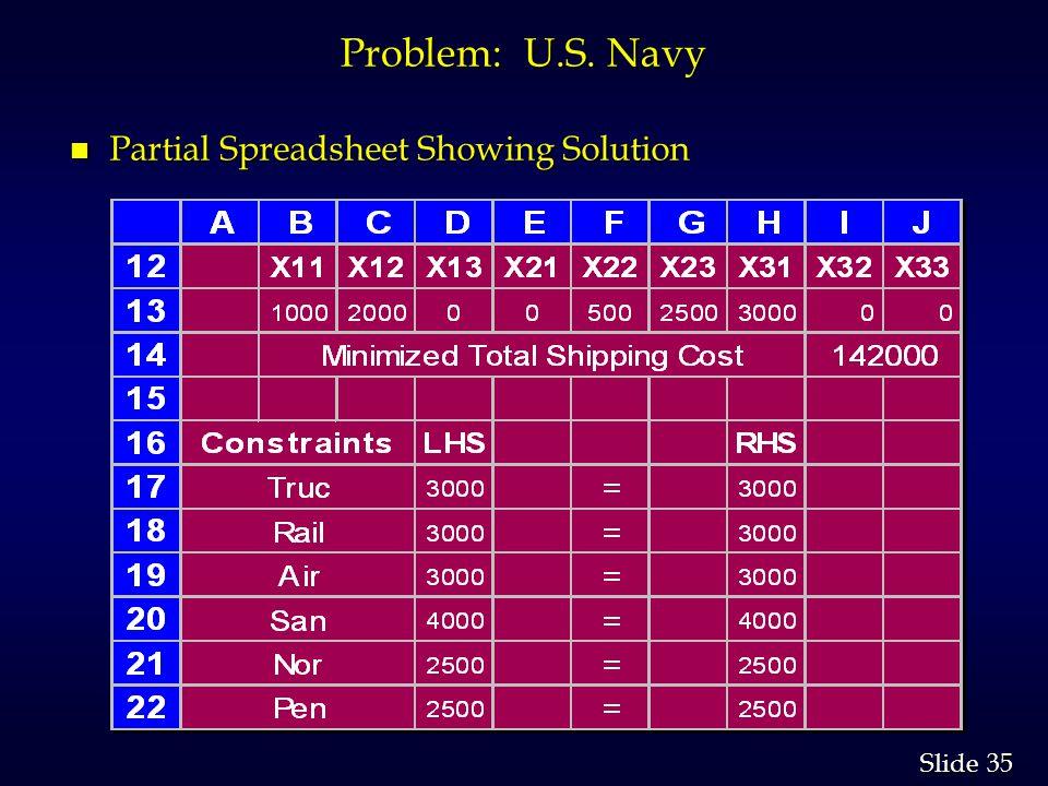 35 Slide Problem: U.S. Navy n Partial Spreadsheet Showing Solution