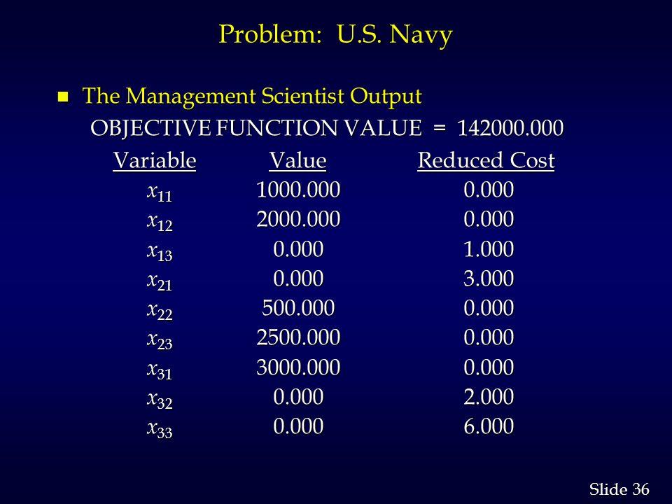36 Slide Problem: U.S.