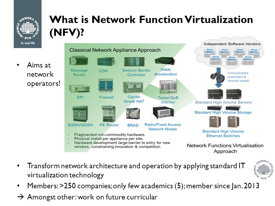 What is Network Function Virtualization (NFV).Aims at network operators.