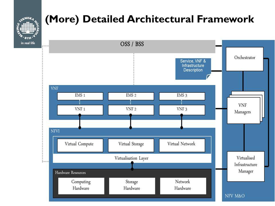(More) Detailed Architectural Framework