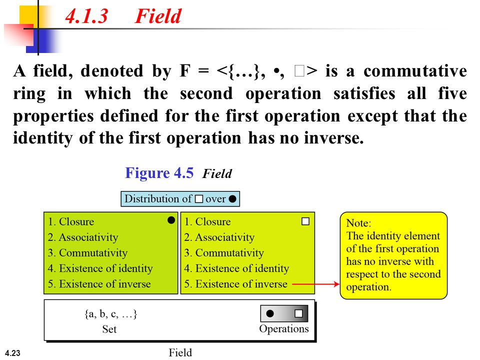 4.23 4.1.3 Field A field, denoted by F = is a commutative ring in which the second operation satisfies all five properties defined for the first opera