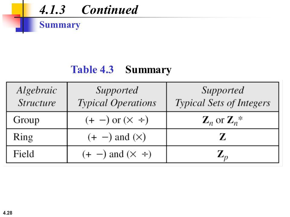 4.28 4.1.3 Continued Table 4.3 Summary Summary