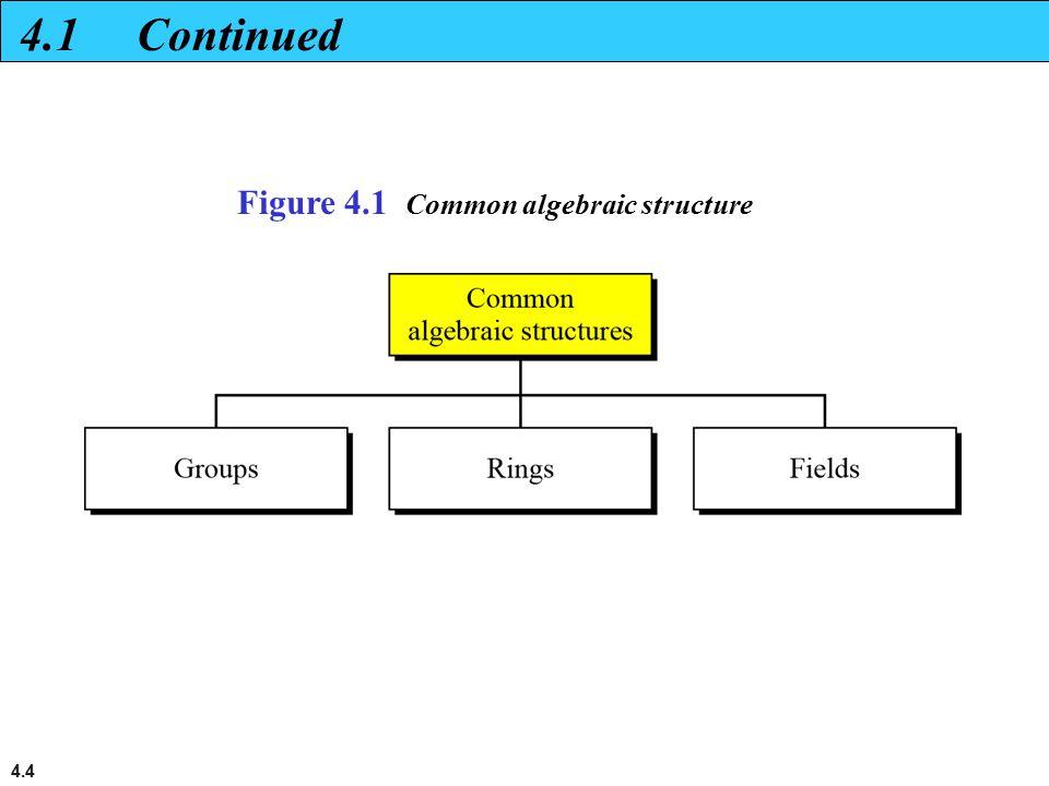 4.4 4.1 Continued Figure 4.1 Common algebraic structure