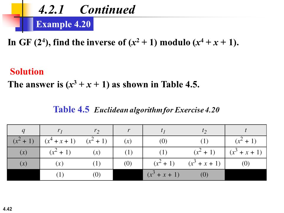 4.42 4.2.1 Continued Example 4.20 In GF (2 4 ), find the inverse of (x 2 + 1) modulo (x 4 + x + 1). Solution Table 4.5 Euclidean algorithm for Exercis