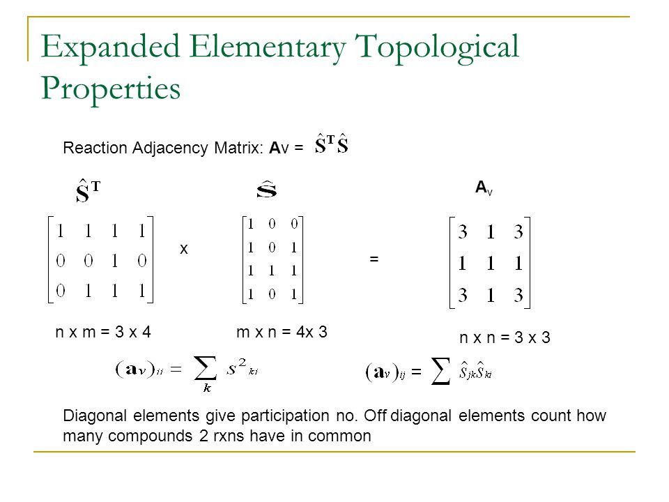 Expanded Elementary Topological Properties n x m = 3 x 4m x n = 4x 3 n x n = 3 x 3 = x Reaction Adjacency Matrix: Av = AvAv Diagonal elements give participation no.