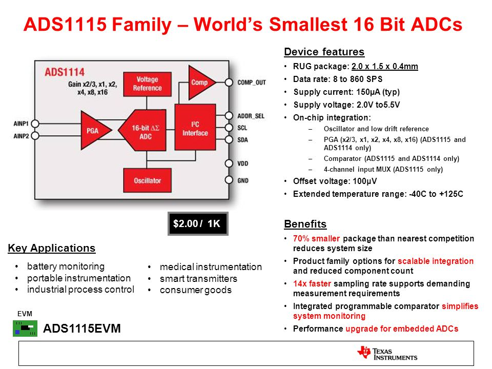 ADS1115 Family – World's Smallest 16 Bit ADCs $2.00 / 1K Device features RUG package: 2.0 x 1.5 x 0.4mm Data rate: 8 to 860 SPS Supply current: 150µA