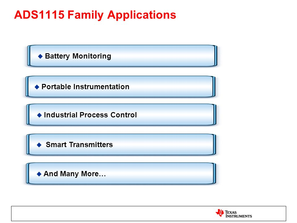 ADS1115 Family Applications  Portable Instrumentation  Industrial Process Control  Smart Transmitters  Battery Monitoring  And Many More…