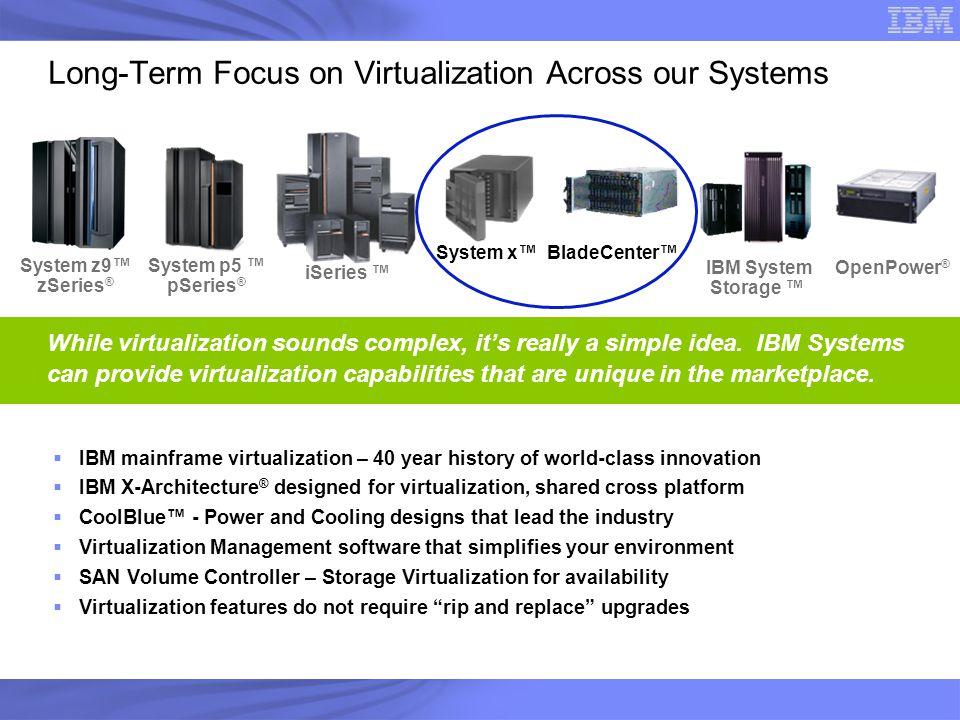 iSeries ™ System z9™ zSeries ® System p5 ™ pSeries ® System x™BladeCenter™ IBM System Storage ™ OpenPower ® While virtualization sounds complex, it's