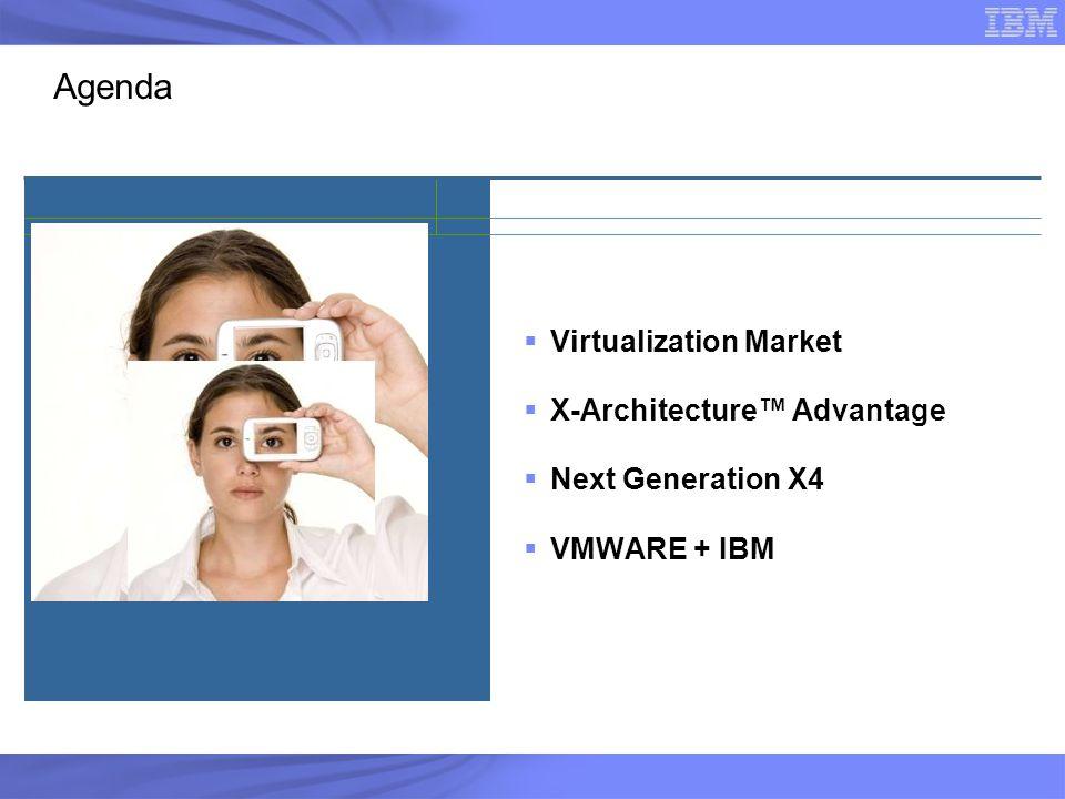 Agenda  Virtualization Market  X-Architecture™ Advantage  Next Generation X4  VMWARE + IBM