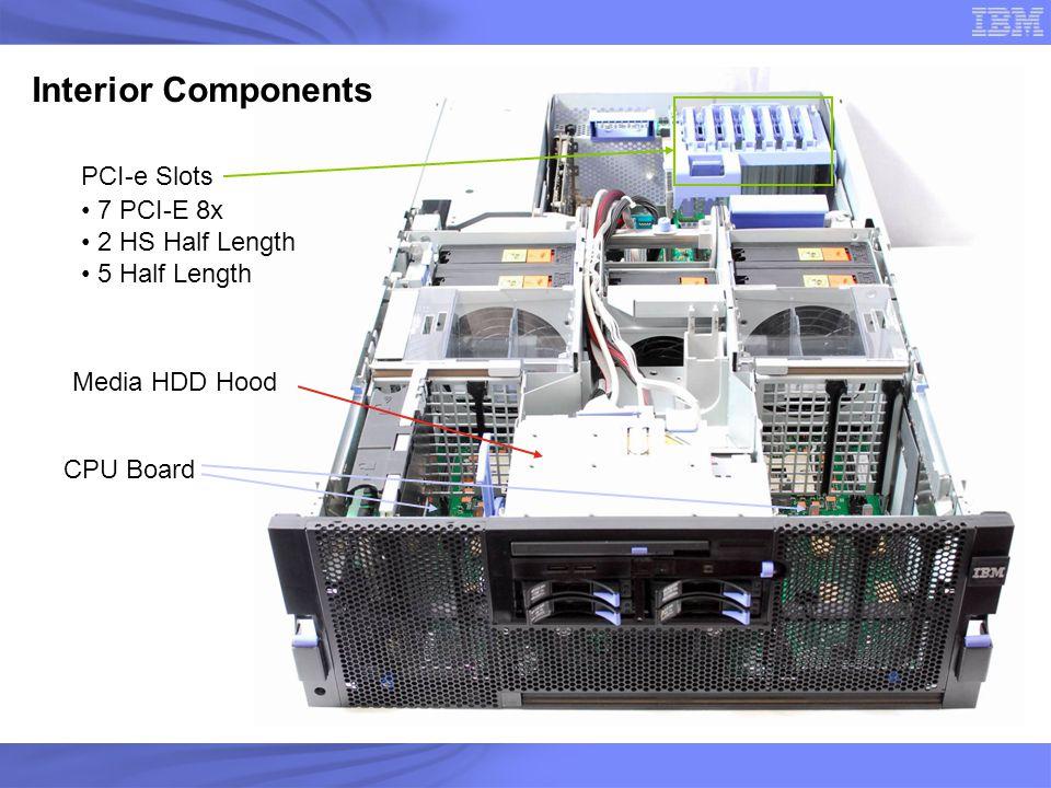 Interior Components Media HDD Hood PCI-e Slots 7 PCI-E 8x 2 HS Half Length 5 Half Length CPU Board