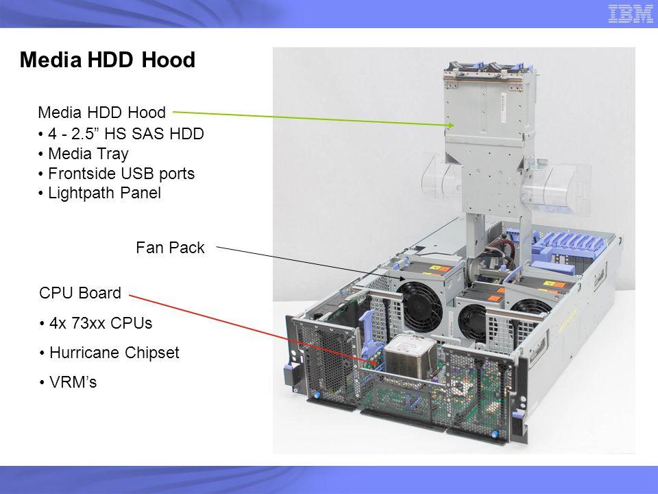 "Media HDD Hood 4 - 2.5"" HS SAS HDD Media Tray Frontside USB ports Lightpath Panel CPU Board 4x 73xx CPUs Hurricane Chipset VRM's Fan Pack"