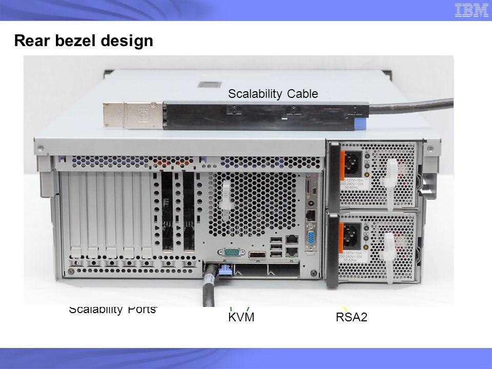 Rear bezel design PCI-e slots 1-5 Hot Swap PCI-e slots 6- 7 Hot Swap PSUs RSA2 External SAS KVM Broadcom 5709C GB Eth Scalability Ports Scalability Ca