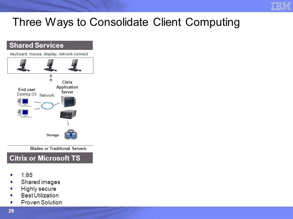 29 Three Ways to Consolidate Client Computing Citrix or Microsoft TS  1:85  Shared images  Highly secure  Best Utilization  Proven Solution Share