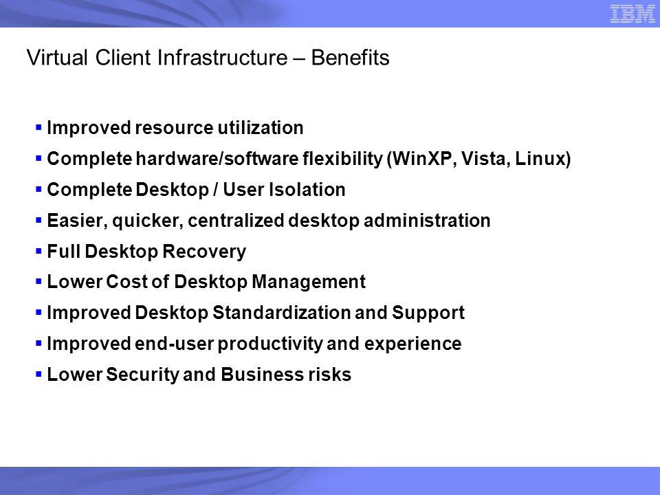 Virtual Client Infrastructure – Benefits  Improved resource utilization  Complete hardware/software flexibility (WinXP, Vista, Linux)  Complete Des