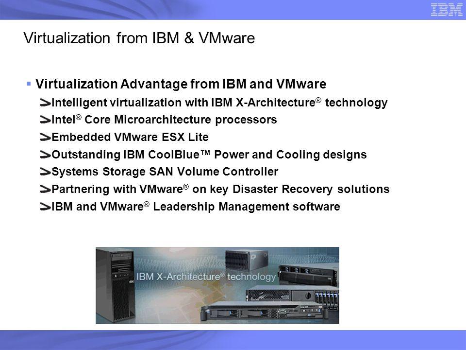 Virtualization from IBM & VMware  Virtualization Advantage from IBM and VMware Intelligent virtualization with IBM X-Architecture ® technology Intel